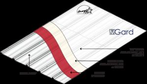 Met-A-Gard-Detail